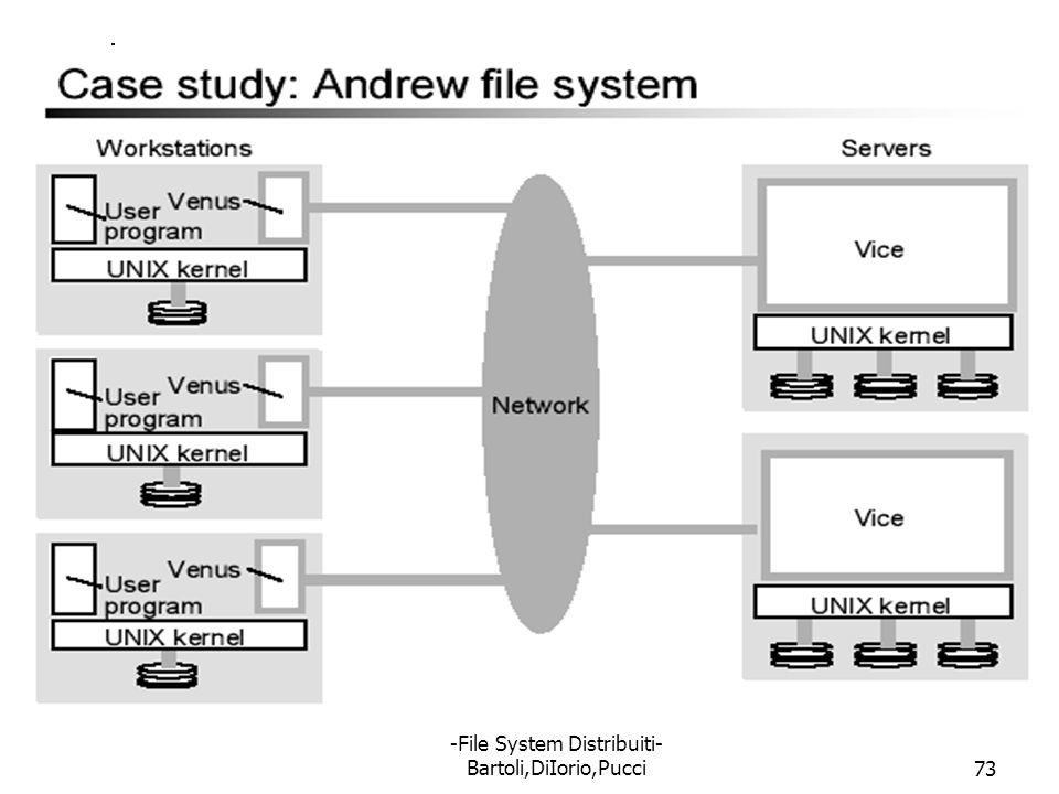 -File System Distribuiti- Bartoli,DiIorio,Pucci73