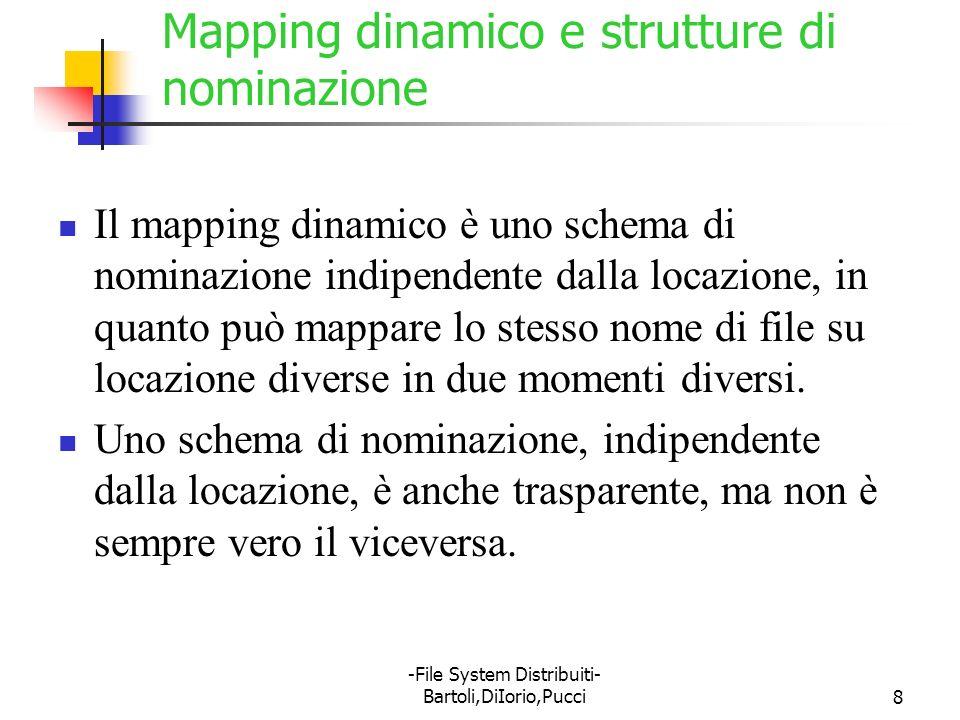 -File System Distribuiti- Bartoli,DiIorio,Pucci9 Mapping statico e strutture di nominazione Schema di nominazione che supporta la trasparenza della locazione a livello utente, ma non la migrazione dei file.