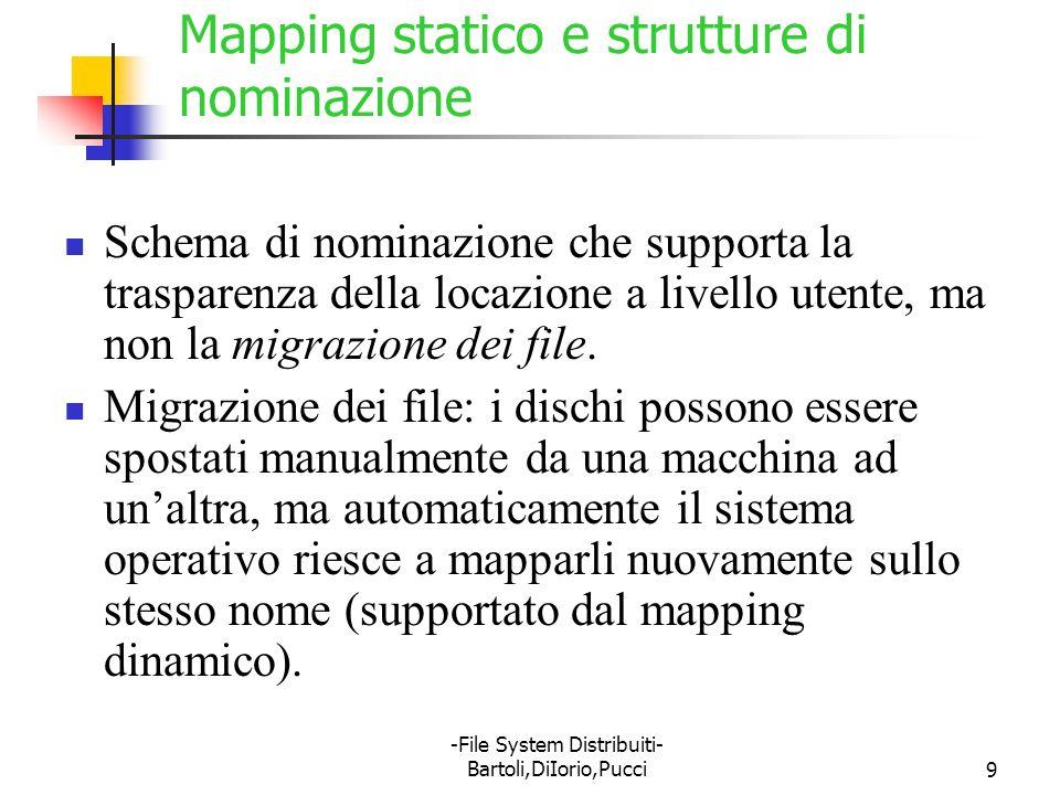 -File System Distribuiti- Bartoli,DiIorio,Pucci10 …trasparenza di locazione Il nome di un file deve indicare gli attributi più significativi del file stesso, come il suo contenuto, piuttosto che la sua locazione.