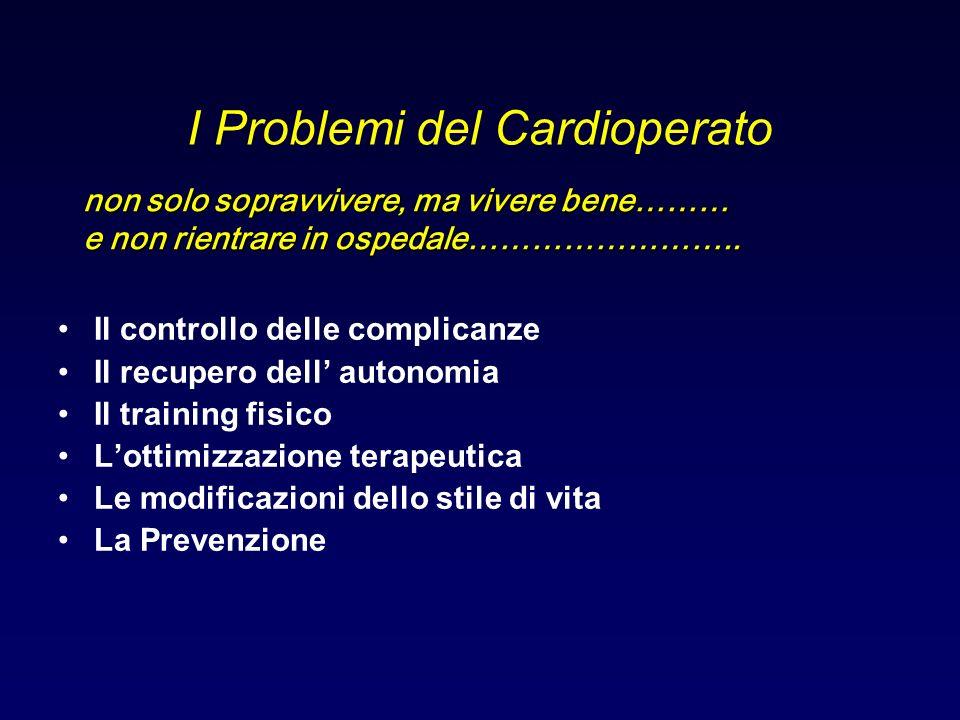 I Problemi del Cardioperato Il controllo delle complicanze Il recupero dell autonomia Il training fisico Lottimizzazione terapeutica Le modificazioni