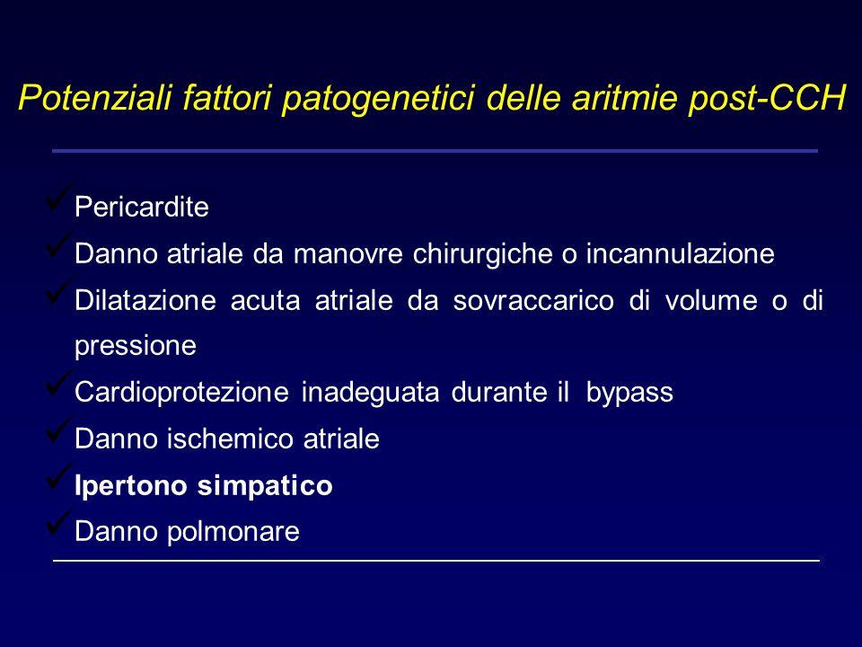 Potenziali fattori patogenetici delle aritmie post-CCH Pericardite Danno atriale da manovre chirurgiche o incannulazione Dilatazione acuta atriale da