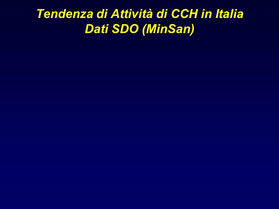 Tendenza di Attività di CCH in Italia Dati SDO (MinSan)