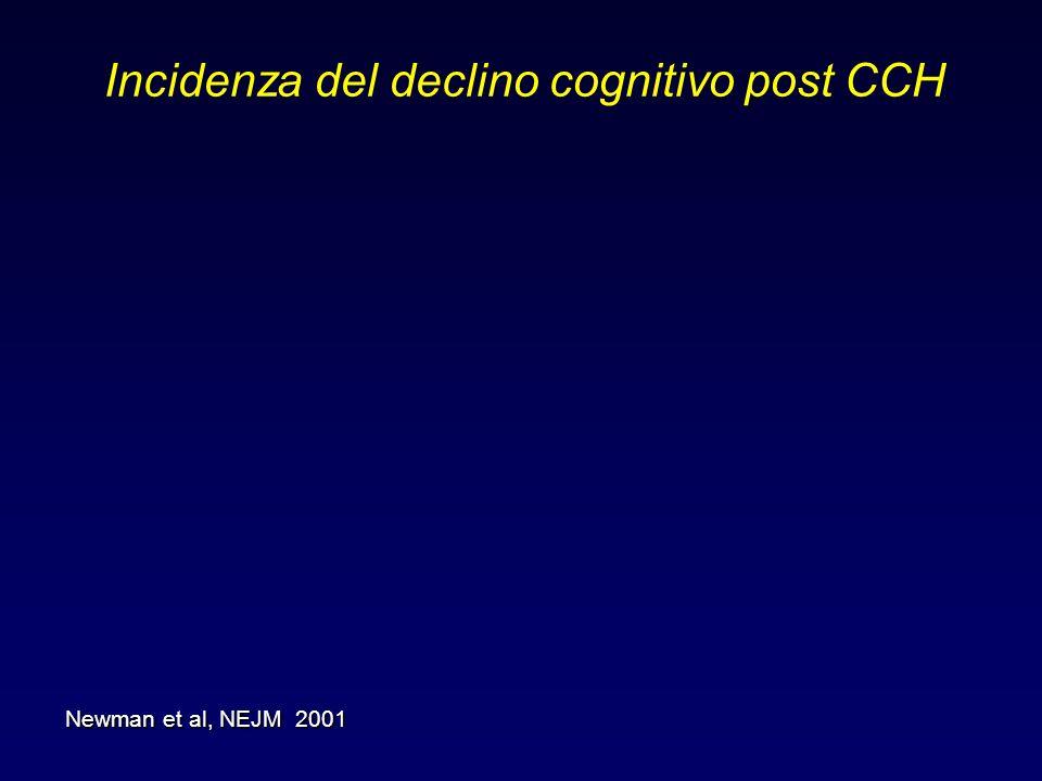 Incidenza del declino cognitivo post CCH Newman et al, NEJM 2001