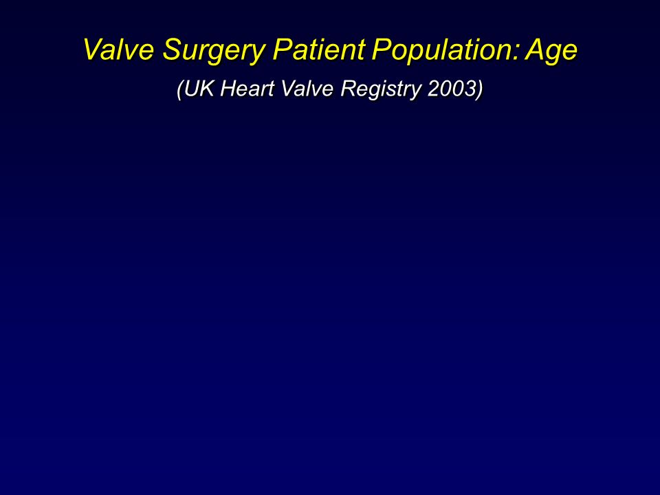 Valve Surgery Patient Population: Age (UK Heart Valve Registry 2003) Valve Surgery Patient Population: Age (UK Heart Valve Registry 2003)