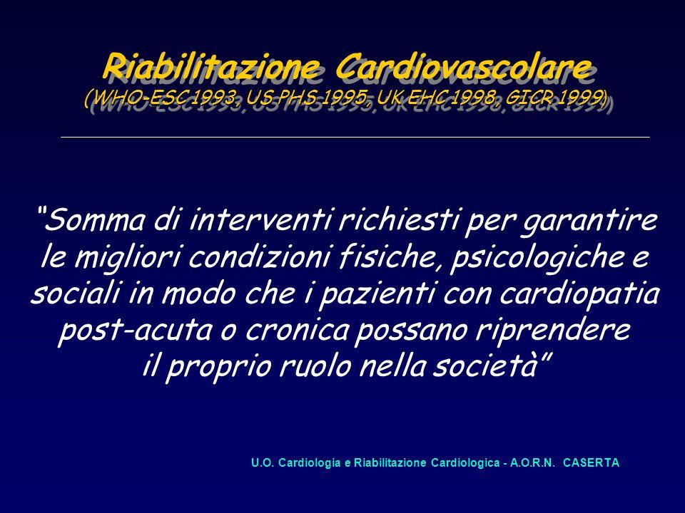 (WHO-ESC 1993, US PHS 1995, UK EHC 1998, GICR 1999 ) Riabilitazione Cardiovascolare (WHO-ESC 1993, US PHS 1995, UK EHC 1998, GICR 1999 ) Somma di inte