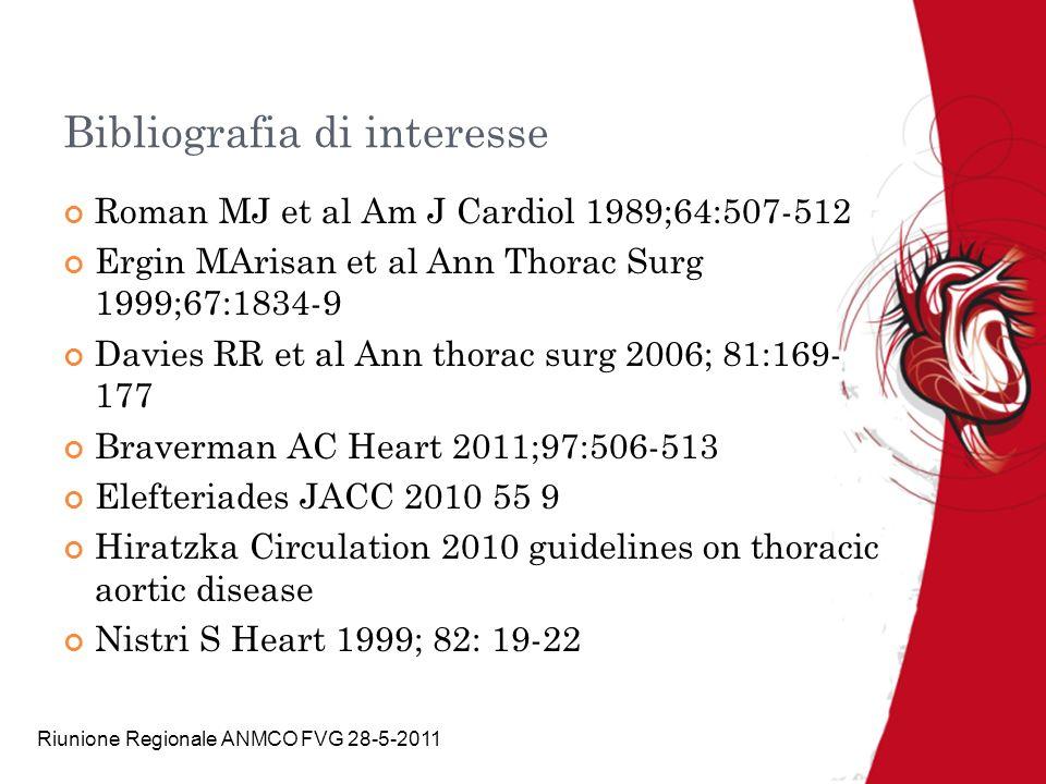 Riunione Regionale ANMCO FVG 28-5-2011 Bibliografia di interesse Roman MJ et al Am J Cardiol 1989;64:507-512 Ergin MArisan et al Ann Thorac Surg 1999;