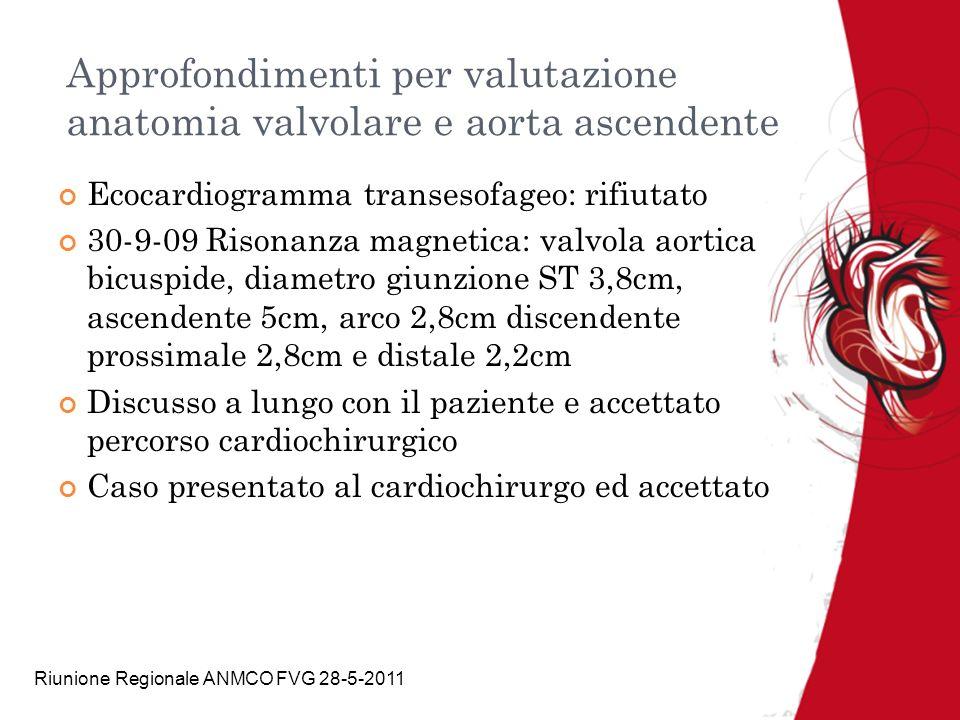 Riunione Regionale ANMCO FVG 28-5-2011 Approfondimenti per valutazione anatomia valvolare e aorta ascendente Ecocardiogramma transesofageo: rifiutato