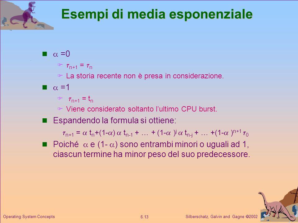 Silberschatz, Galvin and Gagne 2002 6.13 Operating System Concepts Esempi di media esponenziale =0 n+1 = n La storia recente non è presa in consideraz