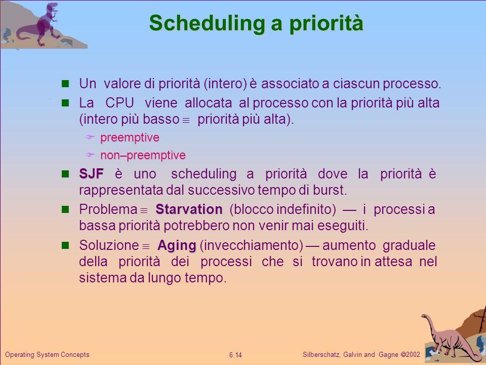 Silberschatz, Galvin and Gagne 2002 6.14 Operating System Concepts Scheduling a priorità Un valore di priorità (intero) è associato a ciascun processo