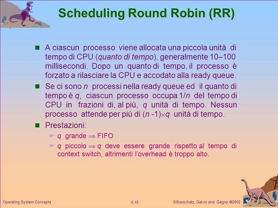 Silberschatz, Galvin and Gagne 2002 6.15 Operating System Concepts Scheduling Round Robin (RR) quanto di tempo A ciascun processo viene allocata una p