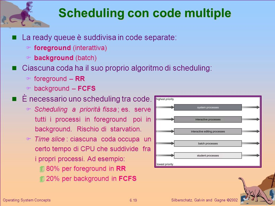 Silberschatz, Galvin and Gagne 2002 6.19 Operating System Concepts Scheduling con code multiple La ready queue è suddivisa in code separate: foreground (interattiva) foreground (interattiva) background (batch) background (batch) Ciascuna coda ha il suo proprio algoritmo di scheduling: foreground – RR foreground – RR background – FCFS background – FCFS È necessario uno scheduling tra code.