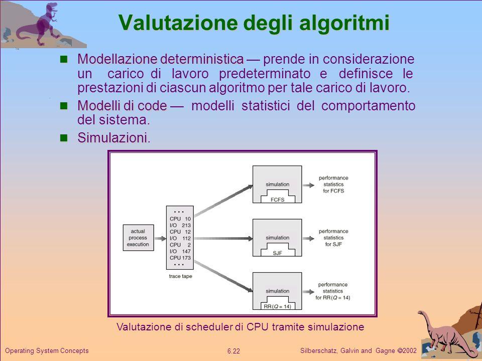 Silberschatz, Galvin and Gagne 2002 6.22 Operating System Concepts Valutazione degli algoritmi Modellazione deterministica Modellazione deterministica