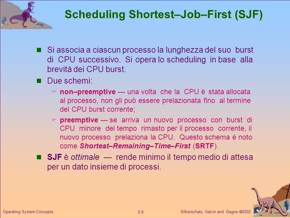 Silberschatz, Galvin and Gagne 2002 6.10 Operating System Concepts ESEMPIO 2 ProcessoTempo di arrivoTempo di burst P 1 0.07 P 2 2.04 P 3 4.01 P 4 5.04 SJF (non–preemptive): Tempo medio di attesa = (0 + 6 + 3 + 7)/4 = 4.