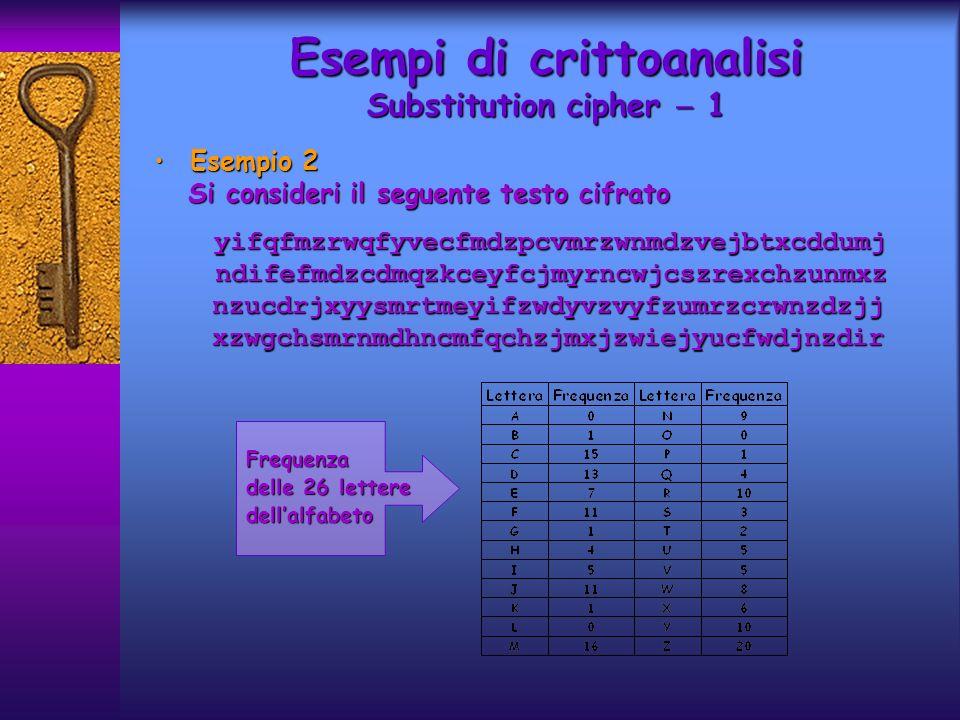 Esempio 2Esempio 2 Si consideri il seguente testo cifrato Si consideri il seguente testo cifrato yifqfmzrwqfyvecfmdzpcvmrzwnmdzvejbtxcddumj ndifefmdzc