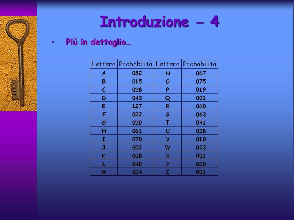 Introduzione 5 Può essere utile considerare anche sequenze di due o tre lettere consecutive, chiamate rispettivamente digrammi e trigrammiPuò essere utile considerare anche sequenze di due o tre lettere consecutive, chiamate rispettivamente digrammi e trigrammi I 30 digrammi più comuni, in ordine decrescente, sono TH,HE,IN,ER,AN,RE,ED,ON,ES,ST,EN,AT,TO,NT,HA, ND,OU,EA,NG,AS,OR,TI,IS,ET,IT,AR,TE,SE,HI,OFI 30 digrammi più comuni, in ordine decrescente, sono TH,HE,IN,ER,AN,RE,ED,ON,ES,ST,EN,AT,TO,NT,HA, ND,OU,EA,NG,AS,OR,TI,IS,ET,IT,AR,TE,SE,HI,OF I 12 trigrammi più comuni sono (in ordine decrescente) THE,ING,AND,HER,ERE,ENT,THA,NTH,WAS,ETH,FOR, DTHI 12 trigrammi più comuni sono (in ordine decrescente) THE,ING,AND,HER,ERE,ENT,THA,NTH,WAS,ETH,FOR, DTH