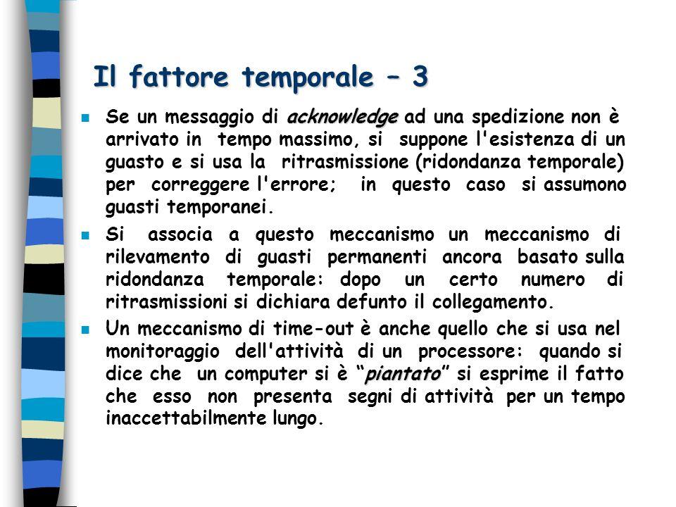 Il fattore temporale – 3 acknowledge n Se un messaggio di acknowledge ad una spedizione non è arrivato in tempo massimo, si suppone l'esistenza di un