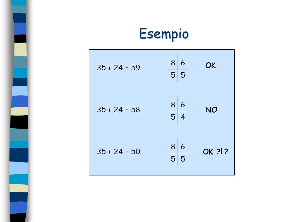 Esempio 35 + 24 = 59 8 5 6 5 35 + 24 = 50 8 5 6 5 35 + 24 = 58 8 5 6 4 OK ?! ? NO OK