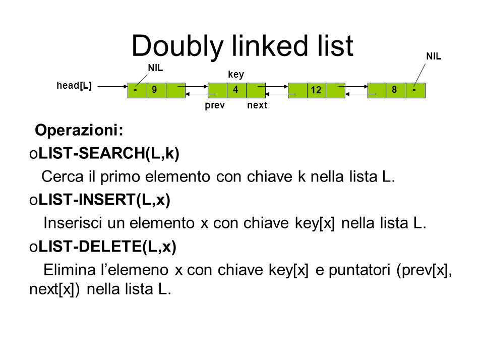 Doubly linked list Operazioni: oLIST-SEARCH(L,k) Cerca il primo elemento con chiave k nella lista L. oLIST-INSERT(L,x) Inserisci un elemento x con chi