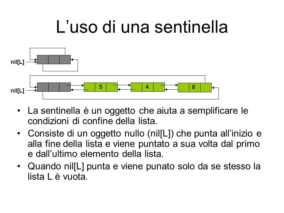 Luso di una sentinella La sentinella è un oggetto che aiuta a semplificare le condizioni di confine della lista. Consiste di un oggetto nullo (nil[L])