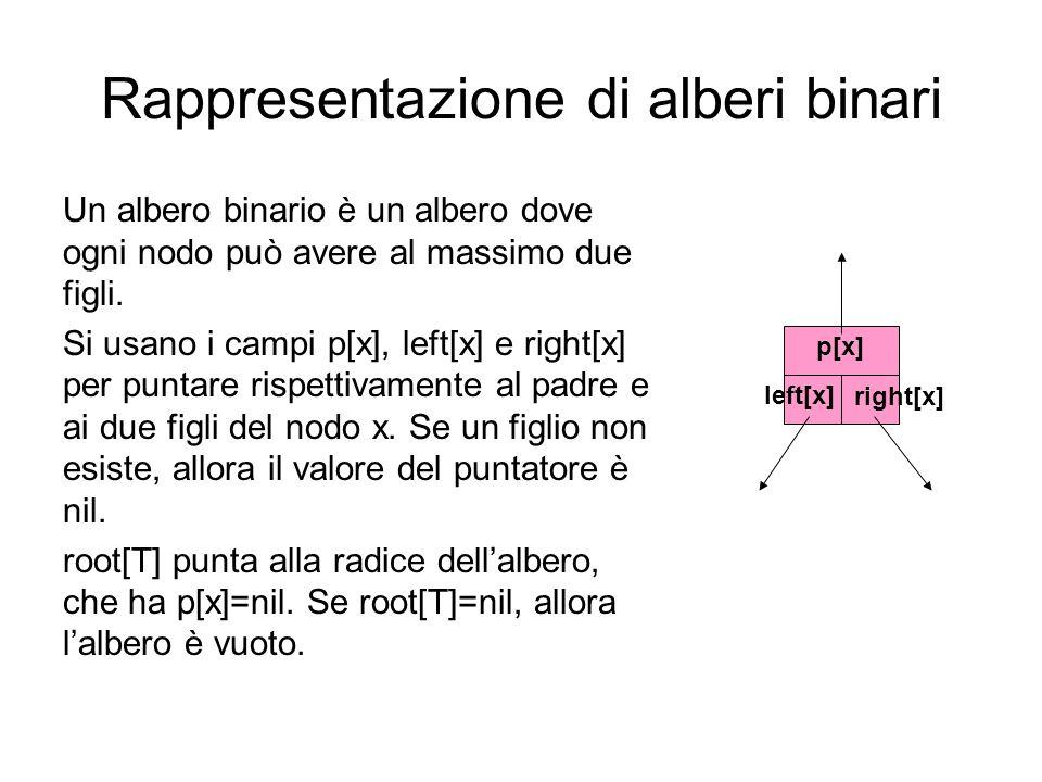 Rappresentazione di alberi binari Un albero binario è un albero dove ogni nodo può avere al massimo due figli. Si usano i campi p[x], left[x] e right[