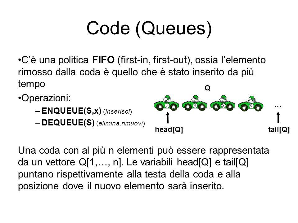 Code (Queues) Cè una politica FIFO (first-in, first-out), ossia lelemento rimosso dalla coda è quello che è stato inserito da più tempo Operazioni: –E