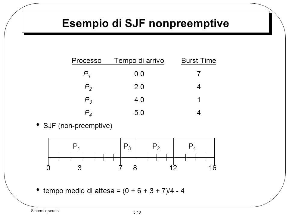 5.10 Sistemi operativi ProcessoTempo di arrivoBurst Time P 1 0.07 P 2 2.04 P 3 4.01 P 4 5.04 SJF (non-preemptive) tempo medio di attesa = (0 + 6 + 3 +