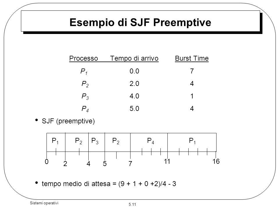 5.11 Sistemi operativi Esempio di SJF Preemptive ProcessoTempo di arrivoBurst Time P 1 0.07 P 2 2.04 P 3 4.01 P 4 5.04 SJF (preemptive) tempo medio di