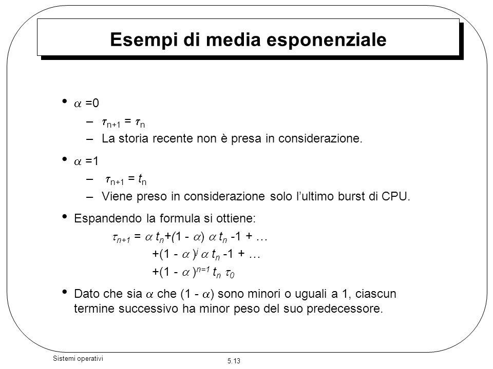 5.13 Sistemi operativi Esempi di media esponenziale =0 – n+1 = n –La storia recente non è presa in considerazione. =1 – n+1 = t n –Viene preso in cons