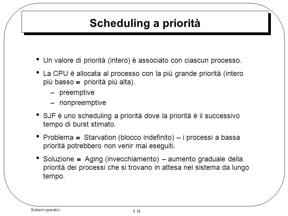 5.14 Sistemi operativi Scheduling a priorità Un valore di priorità (intero) è associato con ciascun processo. La CPU è allocata al processo con la più