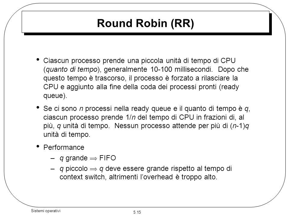5.15 Sistemi operativi Round Robin (RR) Ciascun processo prende una piccola unità di tempo di CPU (quanto di tempo), generalmente 10-100 millisecondi.