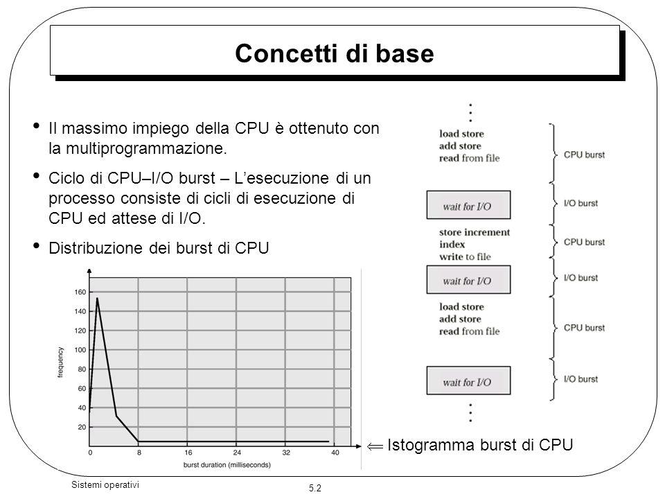 5.2 Sistemi operativi Concetti di base Il massimo impiego della CPU è ottenuto con la multiprogrammazione. Ciclo di CPU–I/O burst – Lesecuzione di un