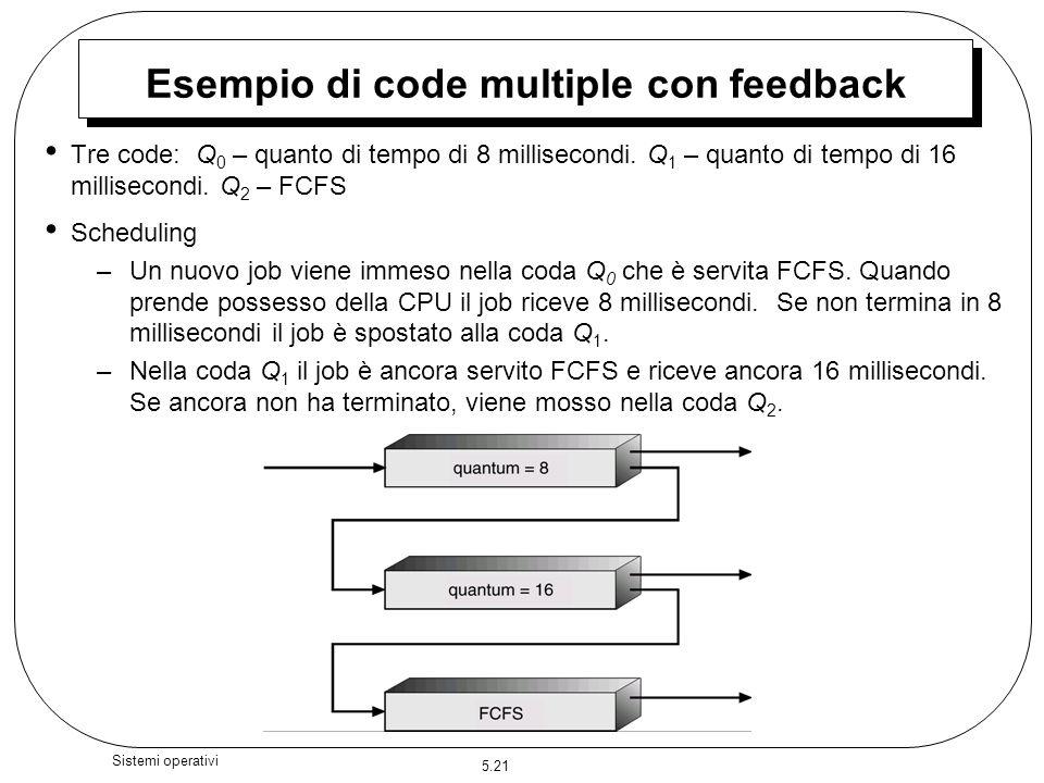 5.21 Sistemi operativi Esempio di code multiple con feedback Tre code: Q 0 – quanto di tempo di 8 millisecondi. Q 1 – quanto di tempo di 16 millisecon