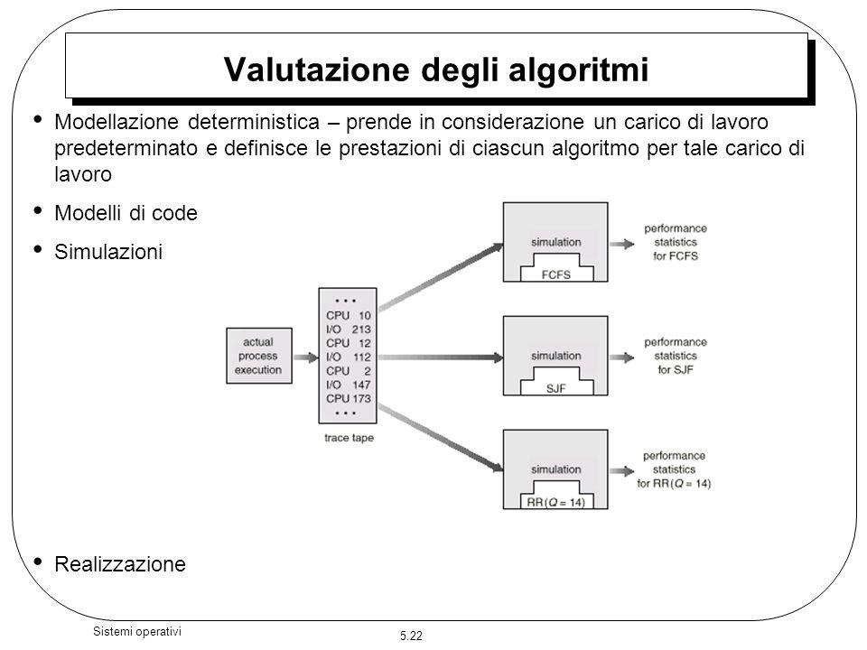 5.22 Sistemi operativi Valutazione degli algoritmi Modellazione deterministica – prende in considerazione un carico di lavoro predeterminato e definis