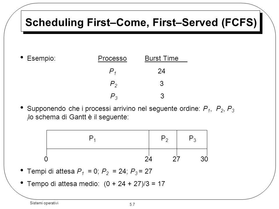 5.7 Sistemi operativi Scheduling First–Come, First–Served (FCFS) Esempio:ProcessoBurst Time P 1 24 P 2 3 P 3 3 Supponendo che i processi arrivino nel