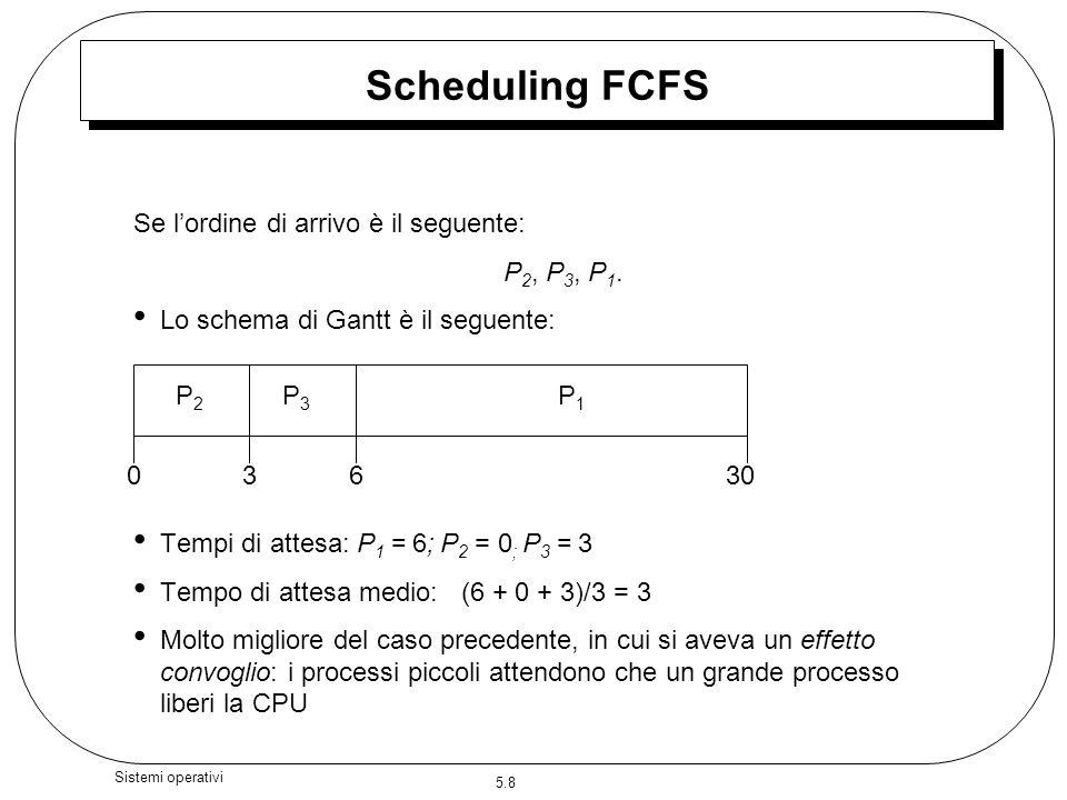 5.8 Sistemi operativi Scheduling FCFS Se lordine di arrivo è il seguente: P 2, P 3, P 1. Lo schema di Gantt è il seguente: Tempi di attesa: P 1 = 6; P