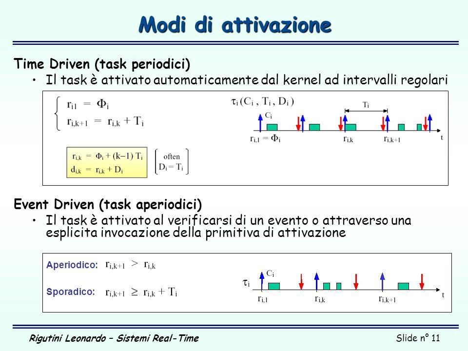 Rigutini Leonardo – Sistemi Real-TimeSlide n° 11 Modi di attivazione Time Driven (task periodici) Il task è attivato automaticamente dal kernel ad int
