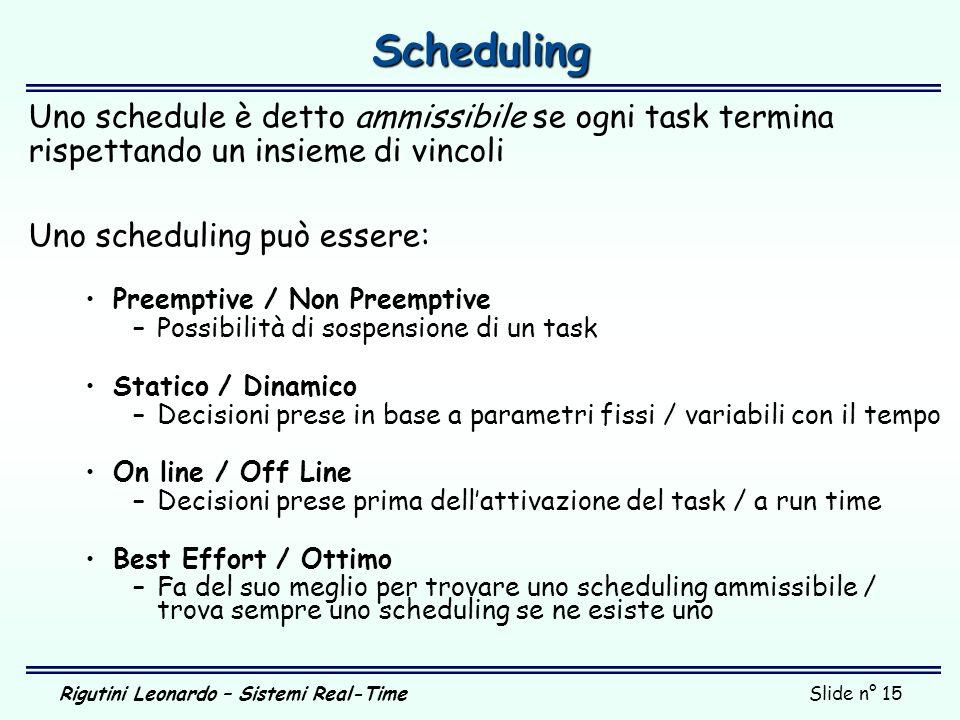 Rigutini Leonardo – Sistemi Real-TimeSlide n° 15 Scheduling Uno schedule è detto ammissibile se ogni task termina rispettando un insieme di vincoli Un