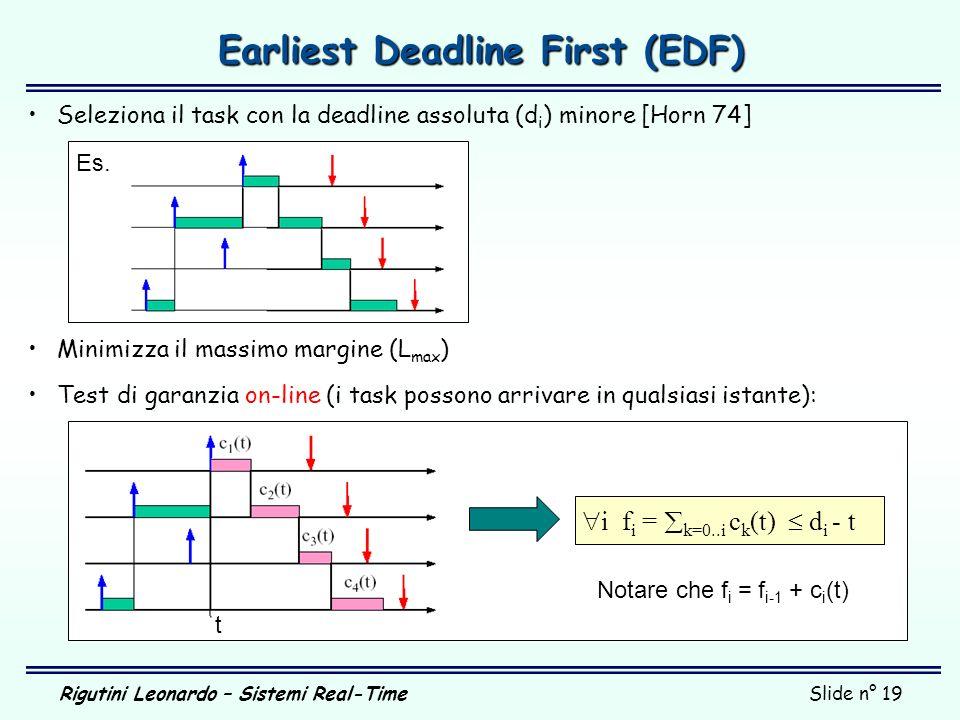 Rigutini Leonardo – Sistemi Real-TimeSlide n° 19 Earliest Deadline First (EDF) Seleziona il task con la deadline assoluta (d i ) minore [Horn 74] Mini