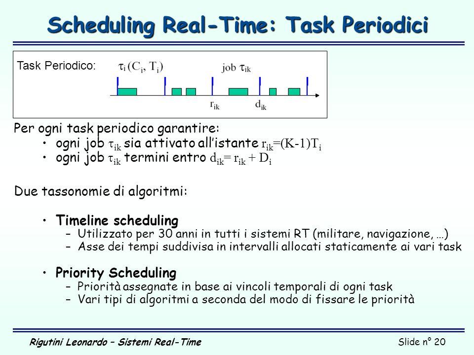 Rigutini Leonardo – Sistemi Real-TimeSlide n° 20 Scheduling Real-Time: Task Periodici Per ogni task periodico garantire: ogni job ik sia attivato alli