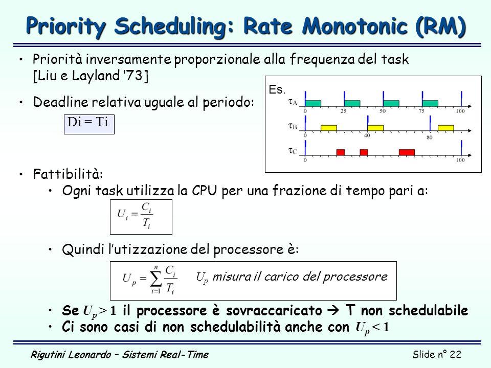 Rigutini Leonardo – Sistemi Real-TimeSlide n° 22 Priority Scheduling: Rate Monotonic (RM) Priorità inversamente proporzionale alla frequenza del task