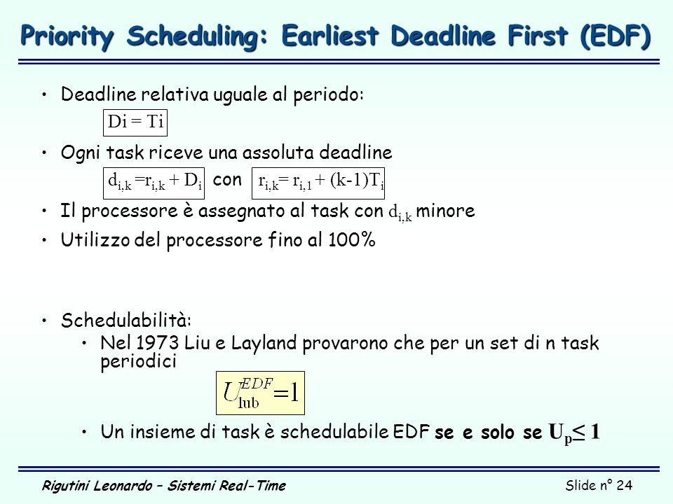 Rigutini Leonardo – Sistemi Real-TimeSlide n° 24 Priority Scheduling: Earliest Deadline First (EDF) Deadline relativa uguale al periodo: Di = Ti Ogni
