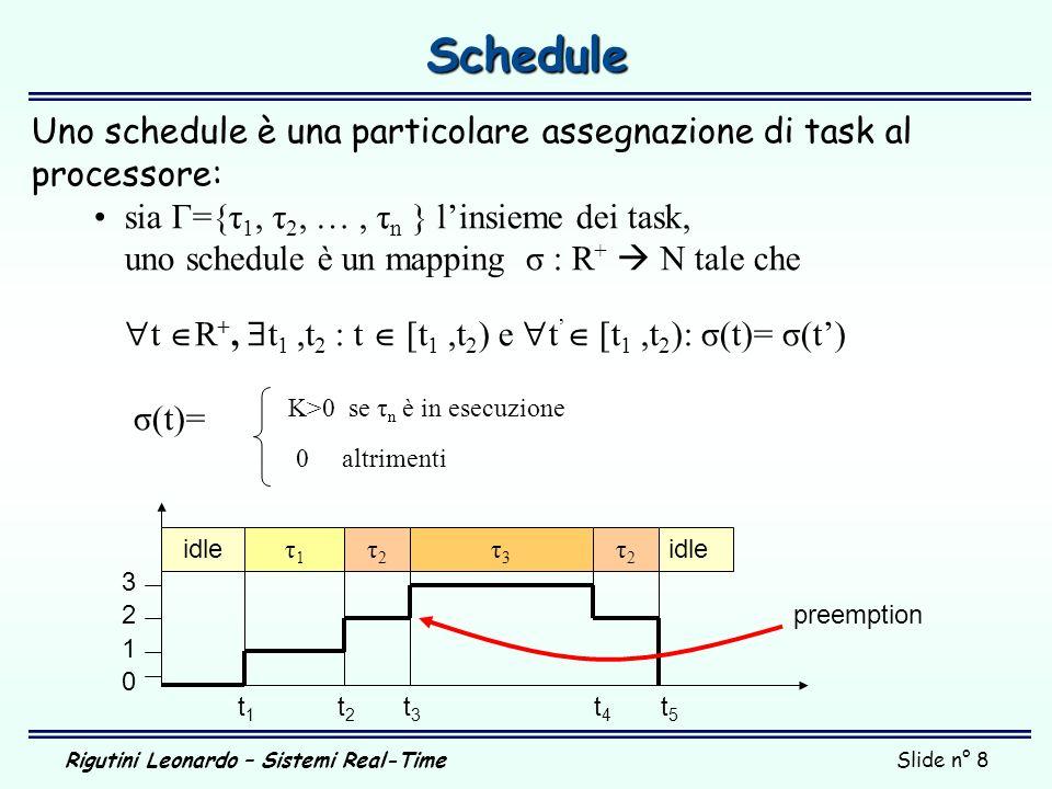 Rigutini Leonardo – Sistemi Real-TimeSlide n° 8 Schedule Uno schedule è una particolare assegnazione di task al processore: sia Γ={τ 1, τ 2, …, τ n }