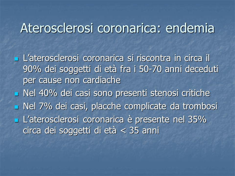 Aterosclerosi coronarica: endemia Laterosclerosi coronarica si riscontra in circa il 90% dei soggetti di età fra i 50-70 anni deceduti per cause non cardiache Laterosclerosi coronarica si riscontra in circa il 90% dei soggetti di età fra i 50-70 anni deceduti per cause non cardiache Nel 40% dei casi sono presenti stenosi critiche Nel 40% dei casi sono presenti stenosi critiche Nel 7% dei casi, placche complicate da trombosi Nel 7% dei casi, placche complicate da trombosi Laterosclerosi coronarica è presente nel 35% circa dei soggetti di età < 35 anni Laterosclerosi coronarica è presente nel 35% circa dei soggetti di età < 35 anni