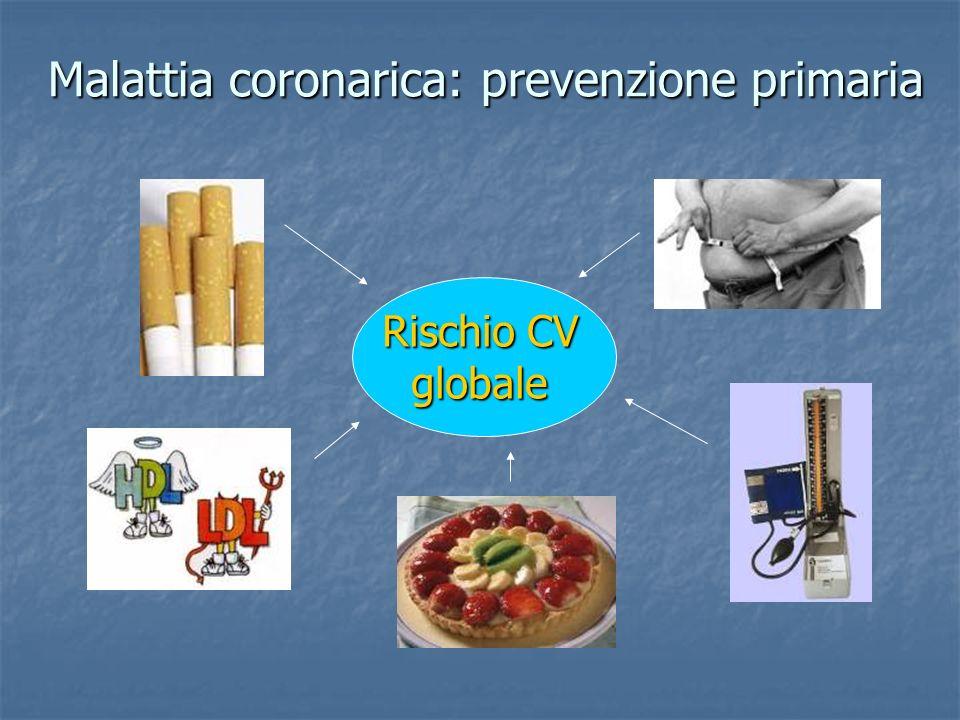 Malattia coronarica: prevenzione primaria Rischio CV globale