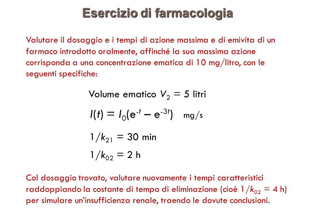 Valutare il dosaggio e i tempi di azione massima e di emivita di un farmaco introdotto oralmente, affinché la sua massima azione corrisponda a una concentrazione ematica di 10 mg/litro, con le seguenti specifiche: Esercizio di farmacologia I(t) = I 0 (e -t – e -3t ) mg/s 1/k 21 = 30 min 1/k 02 = 2 h Volume ematico V 2 = 5 litri Col dosaggio trovato, valutare nuovamente i tempi caratteristici raddoppiando la costante di tempo di eliminazione (cioè 1/k 02 = 4 h) per simulare uninsufficienza renale, traendo le dovute conclusioni.