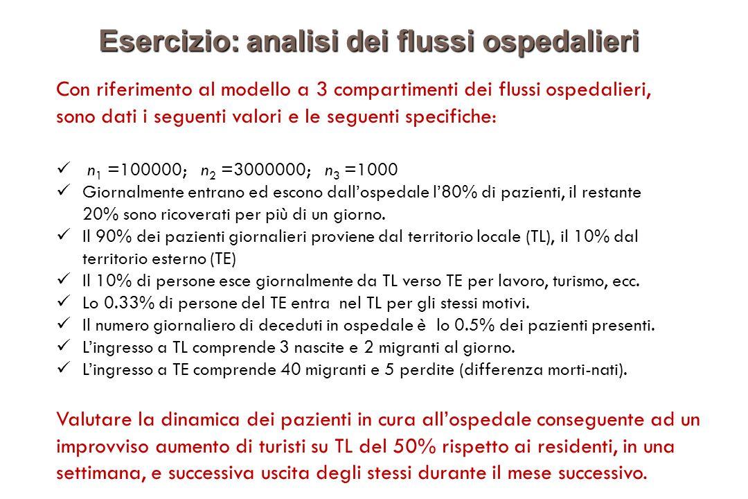 Con riferimento al modello a 3 compartimenti dei flussi ospedalieri, sono dati i seguenti valori e le seguenti specifiche: Esercizio: analisi dei flus