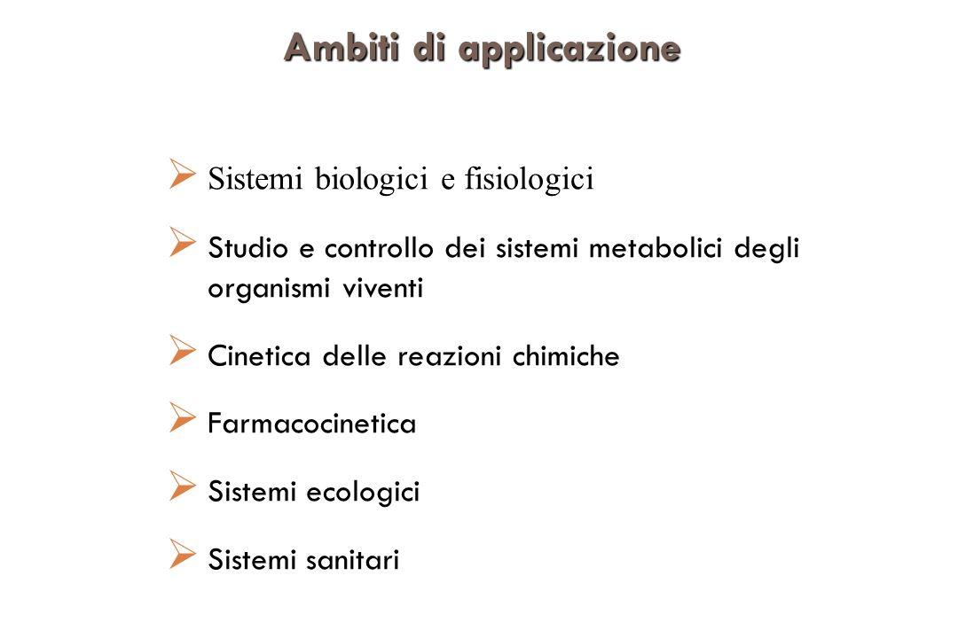 Ambiti di applicazione Sistemi biologici e fisiologici Studio e controllo dei sistemi metabolici degli organismi viventi Cinetica delle reazioni chimiche Farmacocinetica Sistemi ecologici Sistemi sanitari