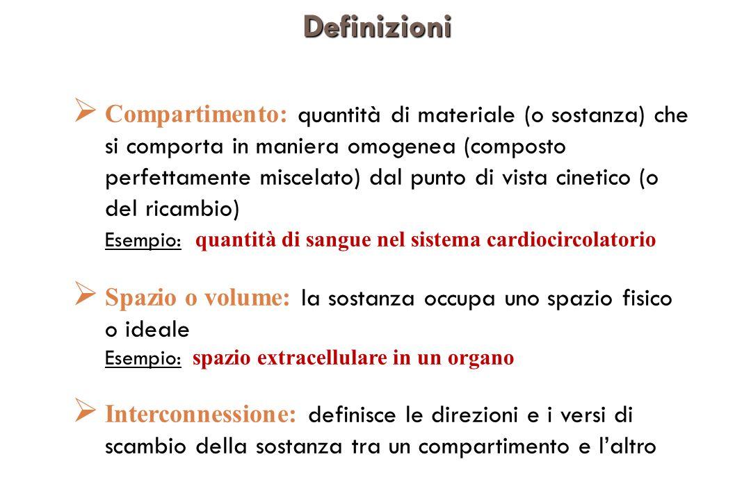 Definizioni Compartimento: quantità di materiale (o sostanza) che si comporta in maniera omogenea (composto perfettamente miscelato) dal punto di vist