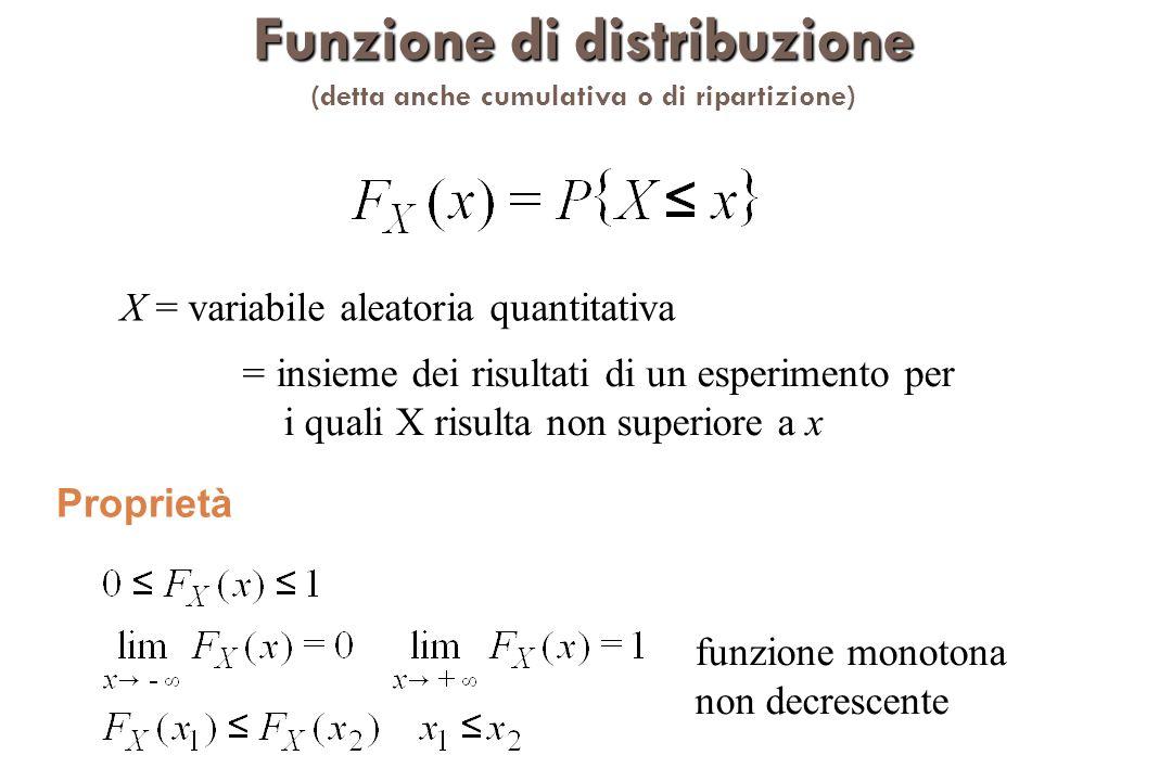 Funzionedidistribuzione Funzione di distribuzione (detta anche cumulativa o di ripartizione) X = variabile aleatoria quantitativa = insieme dei risultati di un esperimento per i quali X risulta non superiore a x funzione monotona non decrescente Proprietà
