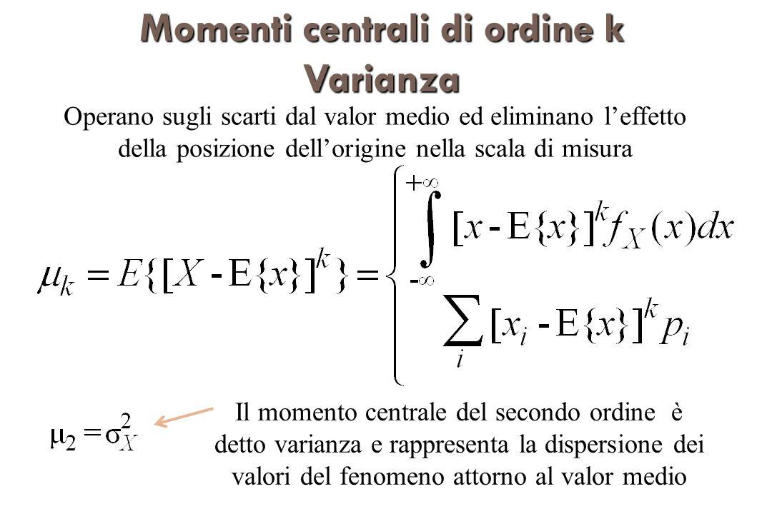 Momenti centrali di ordine k Varianza Operano sugli scarti dal valor medio ed eliminano leffetto della posizione dellorigine nella scala di misura Il momento centrale del secondo ordine è detto varianza e rappresenta la dispersione dei valori del fenomeno attorno al valor medio